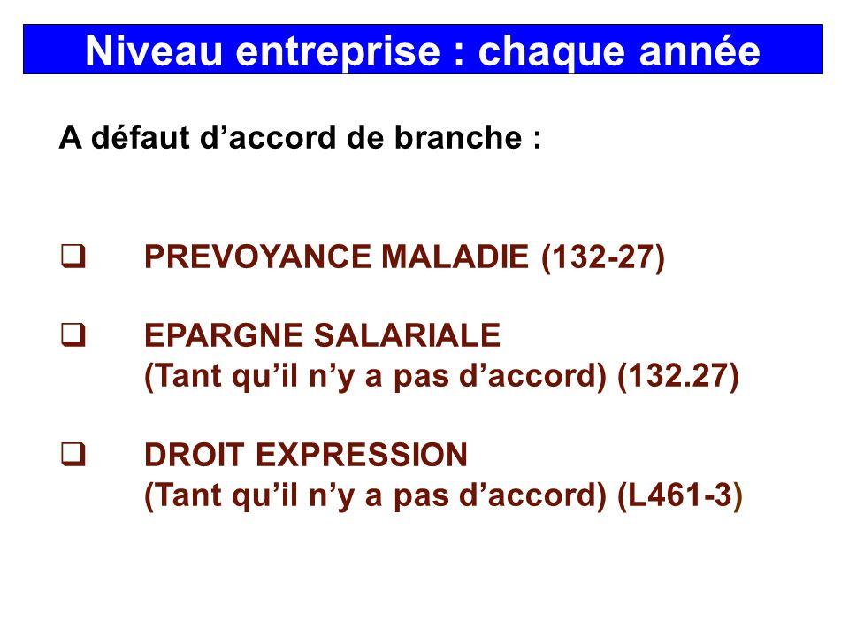A défaut daccord de branche : PREVOYANCE MALADIE (132-27) EPARGNE SALARIALE (Tant quil ny a pas daccord) (132.27) DROIT EXPRESSION (Tant quil ny a pas daccord) (L461-3) Niveau entreprise : chaque année