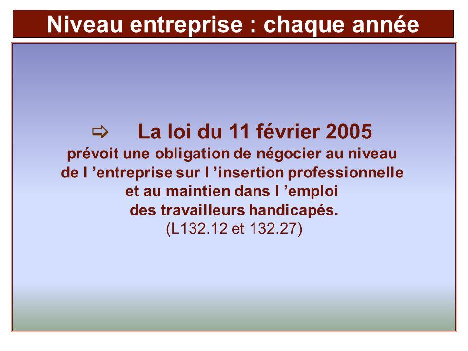 La loi du 11 février 2005 prévoit une obligation de négocier au niveau de l entreprise sur l insertion professionnelle et au maintien dans l emploi des travailleurs handicapés.