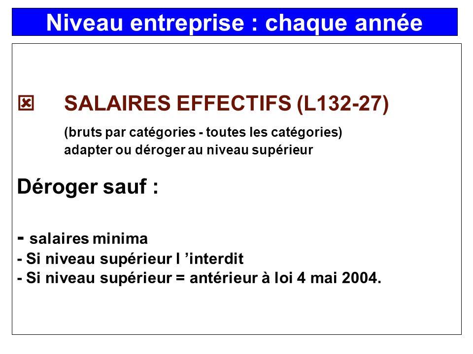 SALAIRES EFFECTIFS (L132-27) (bruts par catégories - toutes les catégories) adapter ou déroger au niveau supérieur Déroger sauf : - salaires minima - Si niveau supérieur l interdit - Si niveau supérieur = antérieur à loi 4 mai 2004.