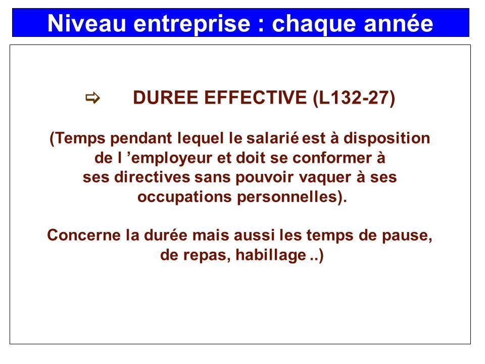 DUREE EFFECTIVE (L132-27) (Temps pendant lequel le salarié est à disposition de l employeur et doit se conformer à ses directives sans pouvoir vaquer à ses occupations personnelles).