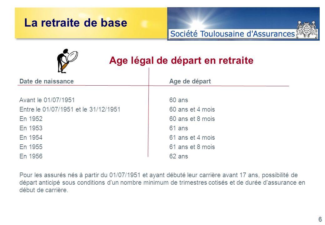 6 Age légal de départ en retraite Date de naissanceAge de départ Avant le 01/07/195160 ans Entre le 01/07/1951 et le 31/12/195160 ans et 4 mois En 195