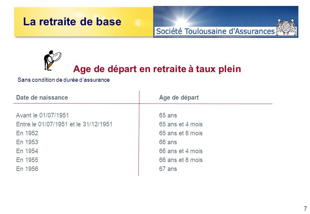 7 Age de départ en retraite à taux plein Sans condition de durée dassurance Date de naissanceAge de départ Avant le 01/07/195165 ans Entre le 01/07/19