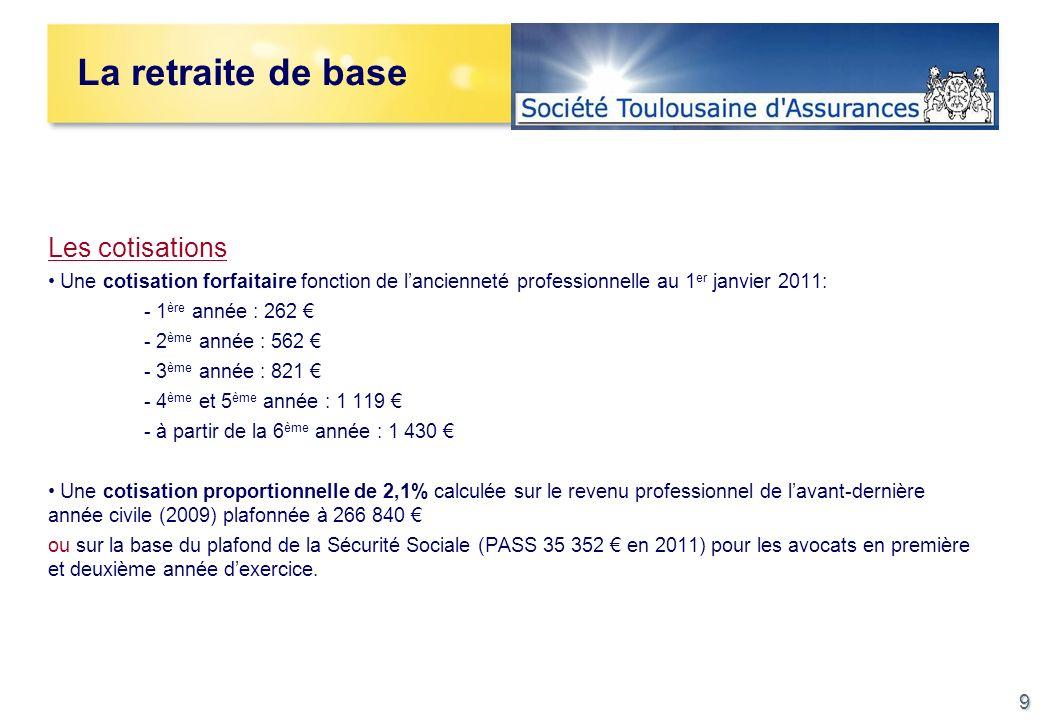 9 Les cotisations Une cotisation forfaitaire fonction de lancienneté professionnelle au 1 er janvier 2011: - 1 ère année : 262 - 2 ème année : 562 - 3