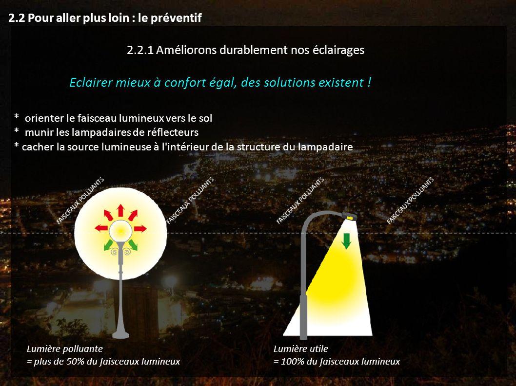(Document SEOR) Eclairer mieux à confort égal, des solutions existent ! * orienter le faisceau lumineux vers le sol * munir les lampadaires de réflect