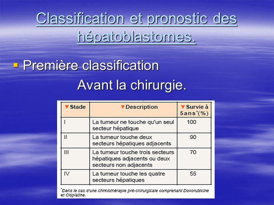 Classification et pronostic des hépatoblastomes. Première classification Première classification Avant la chirurgie. Avant la chirurgie.