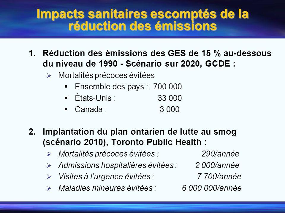 Impacts sanitaires escomptés de la réduction des émissions 1.Réduction des émissions des GES de 15 % au-dessous du niveau de 1990 - Scénario sur 2020,