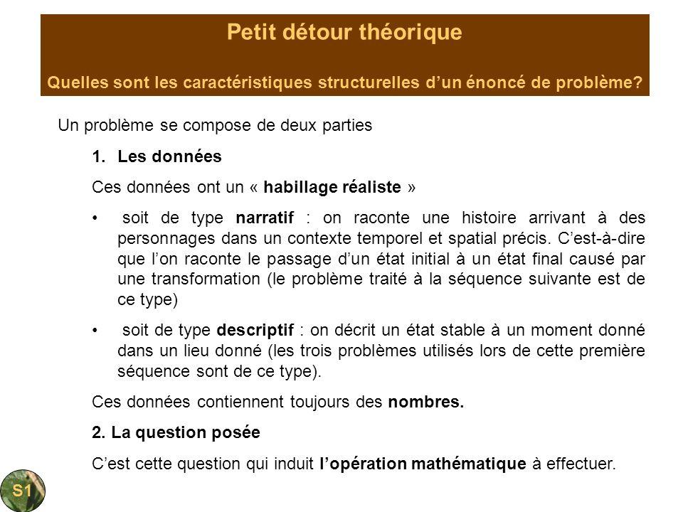 Petit détour théorique Quelles sont les caractéristiques structurelles dun énoncé de problème? Un problème se compose de deux parties 1.Les données Ce