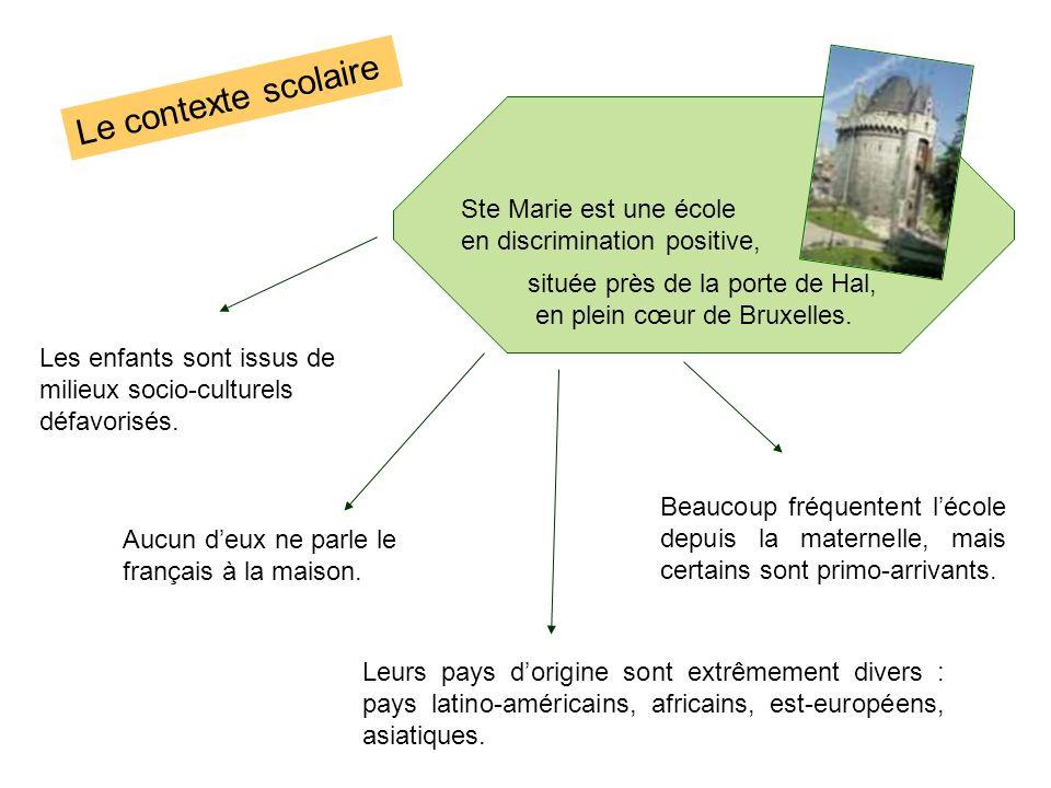 2 ème étape : exercice de reconnaissance de 7 types de textes Manu donne la consigne (avant de distribuer les documents!) : les enfants vont recevoir chacun 7 textes.