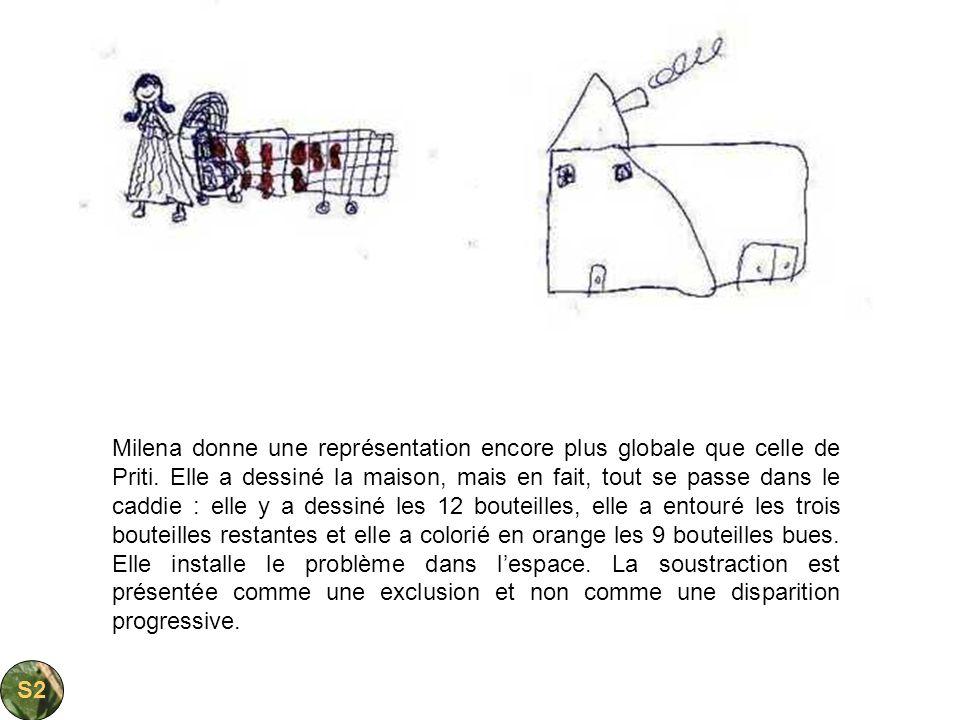 Milena donne une représentation encore plus globale que celle de Priti. Elle a dessiné la maison, mais en fait, tout se passe dans le caddie : elle y