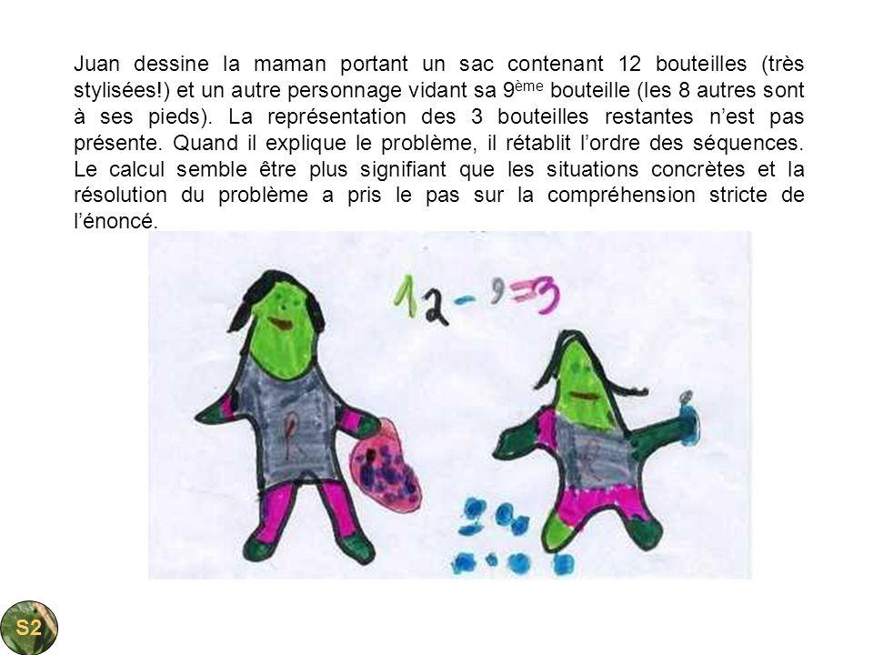 Juan dessine la maman portant un sac contenant 12 bouteilles (très stylisées!) et un autre personnage vidant sa 9 ème bouteille (les 8 autres sont à s