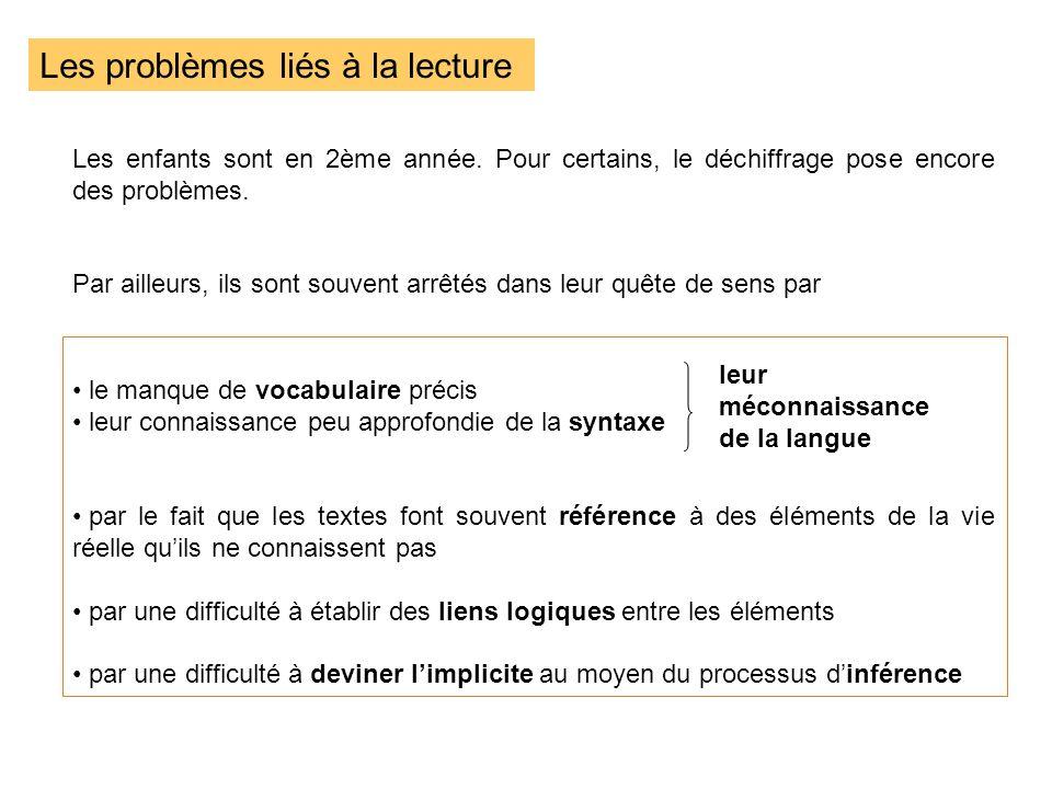 Deuxième séquence S1S2S3S4S5S6Conclusions Illustrer sa compréhension dun problème
