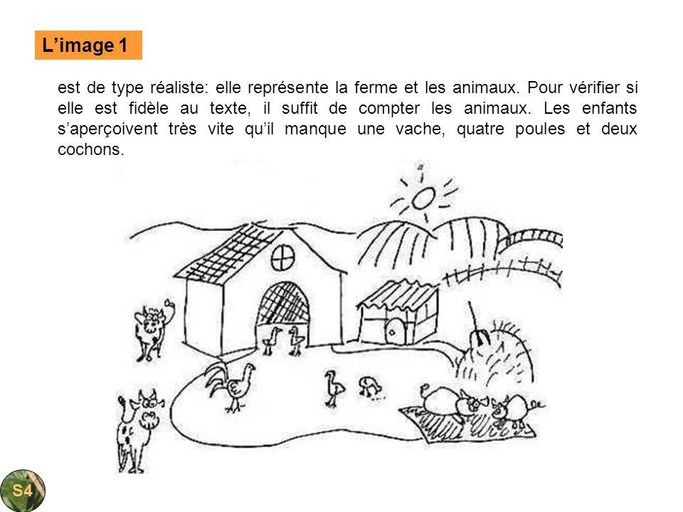 est de type réaliste: elle représente la ferme et les animaux. Pour vérifier si elle est fidèle au texte, il suffit de compter les animaux. Les enfant