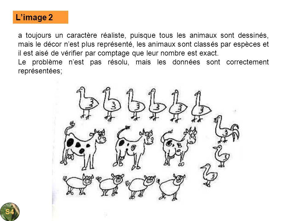 a toujours un caractère réaliste, puisque tous les animaux sont dessinés, mais le décor nest plus représenté, les animaux sont classés par espèces et