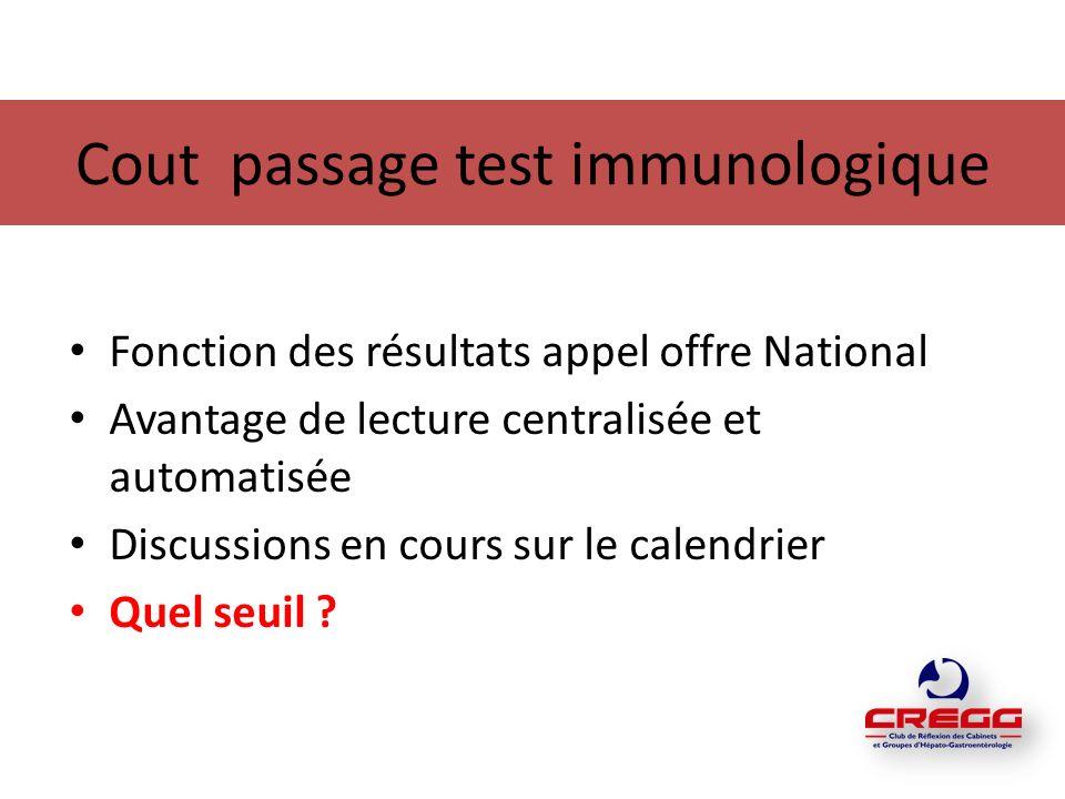 Cout passage test immunologique Fonction des résultats appel offre National Avantage de lecture centralisée et automatisée Discussions en cours sur le calendrier Quel seuil ?