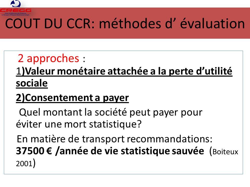 COUT DU CCR: méthodes d évaluation 2 approches : 1)Valeur monétaire attachée a la perte dutilité sociale 2)Consentement a payer Quel montant la société peut payer pour éviter une mort statistique.