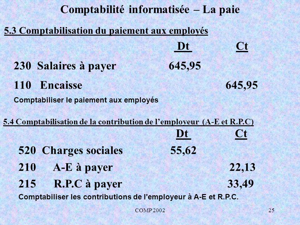 COMP 200225 Comptabilité informatisée – La paie 5.4 Comptabilisation de la contribution de lemployeur (A-E et R.P.C) Dt Ct 520 Charges sociales 55,62