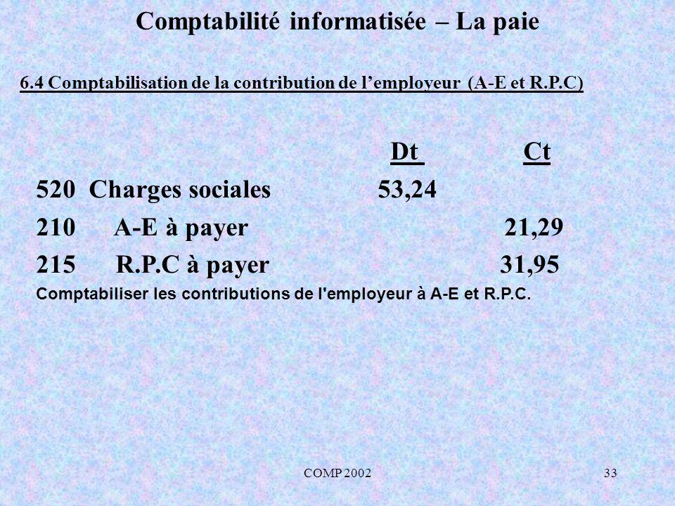 COMP 200233 Comptabilité informatisée – La paie 6.4 Comptabilisation de la contribution de lemployeur (A-E et R.P.C) Dt Ct 520 Charges sociales 53,24