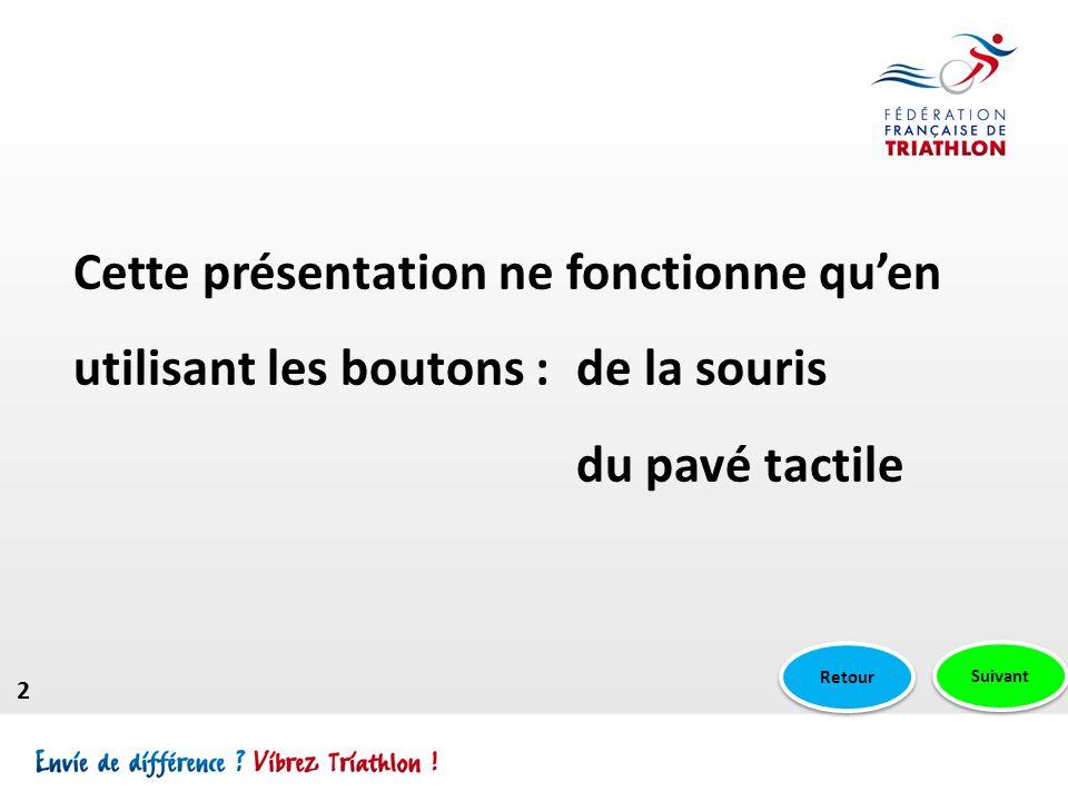 Cette présentation ne fonctionne quen utilisant les boutons :de la souris du pavé tactile Suivant 2 Retour