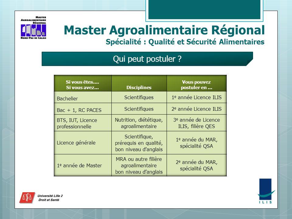 Master Agroalimentaire Régional Spécialité : Qualité et Sécurité Alimentaires Qui peut postuler ?