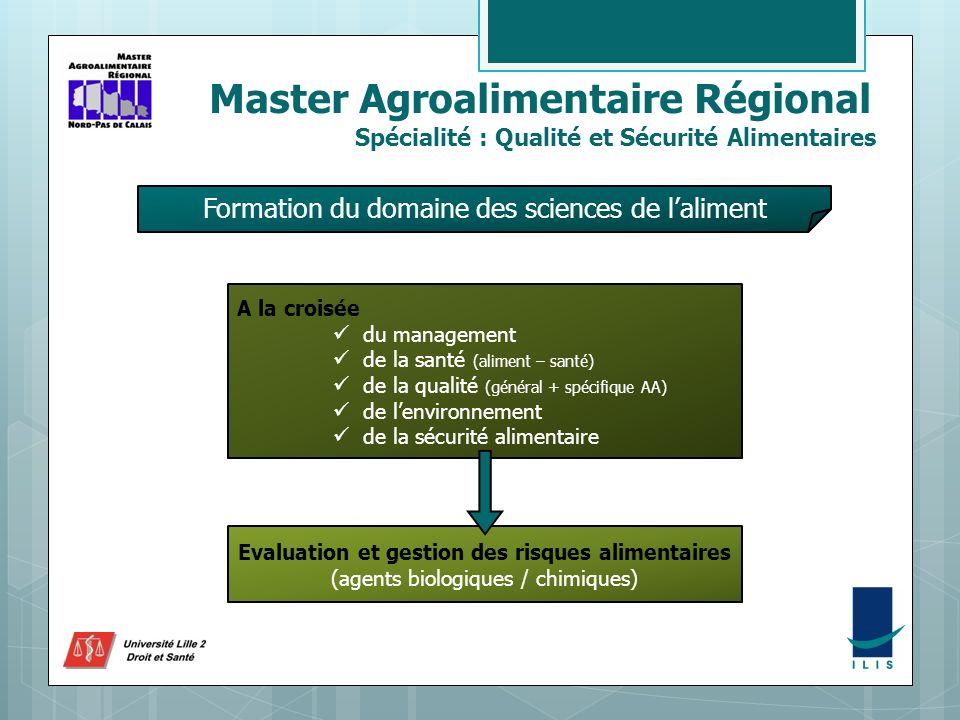 Master Agroalimentaire Régional Spécialité : Qualité et Sécurité Alimentaires Formation du domaine des sciences de laliment A la croisée du management