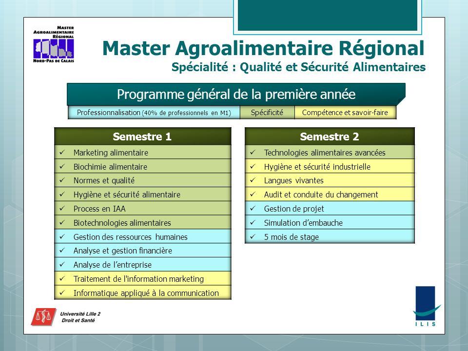 Master Agroalimentaire Régional Spécialité : Qualité et Sécurité Alimentaires Programme général de la première année