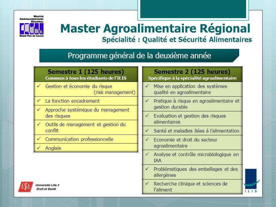 Master Agroalimentaire Régional Spécialité : Qualité et Sécurité Alimentaires Programme général de la deuxième année