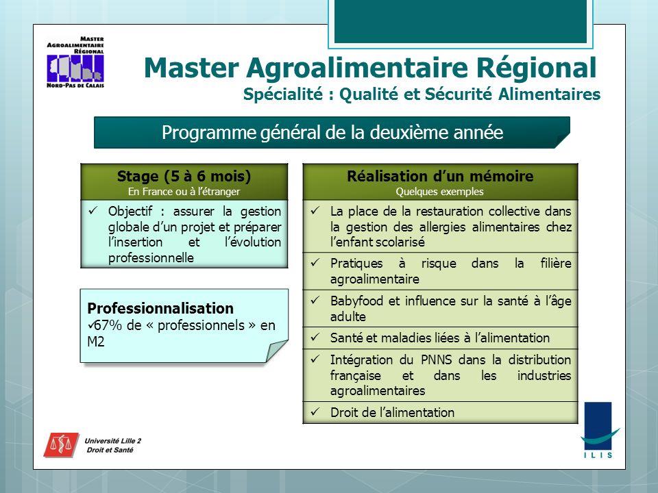 Master Agroalimentaire Régional Spécialité : Qualité et Sécurité Alimentaires Programme général de la deuxième année Professionnalisation 67% de « pro