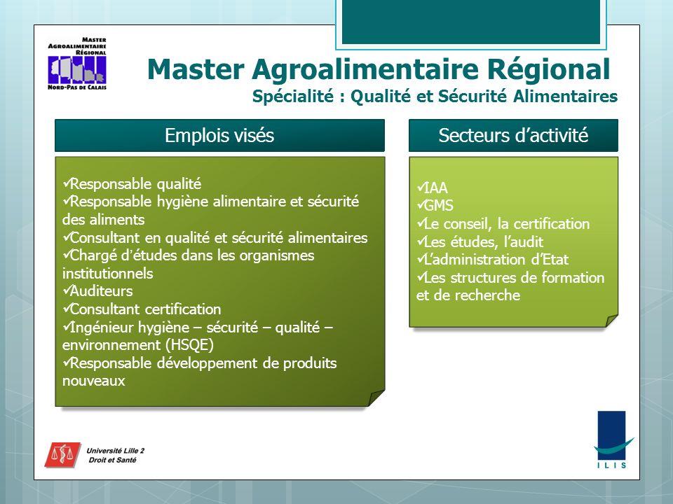 Master Agroalimentaire Régional Spécialité : Qualité et Sécurité Alimentaires Secteurs dactivité IAA GMS Le conseil, la certification Les études, laud