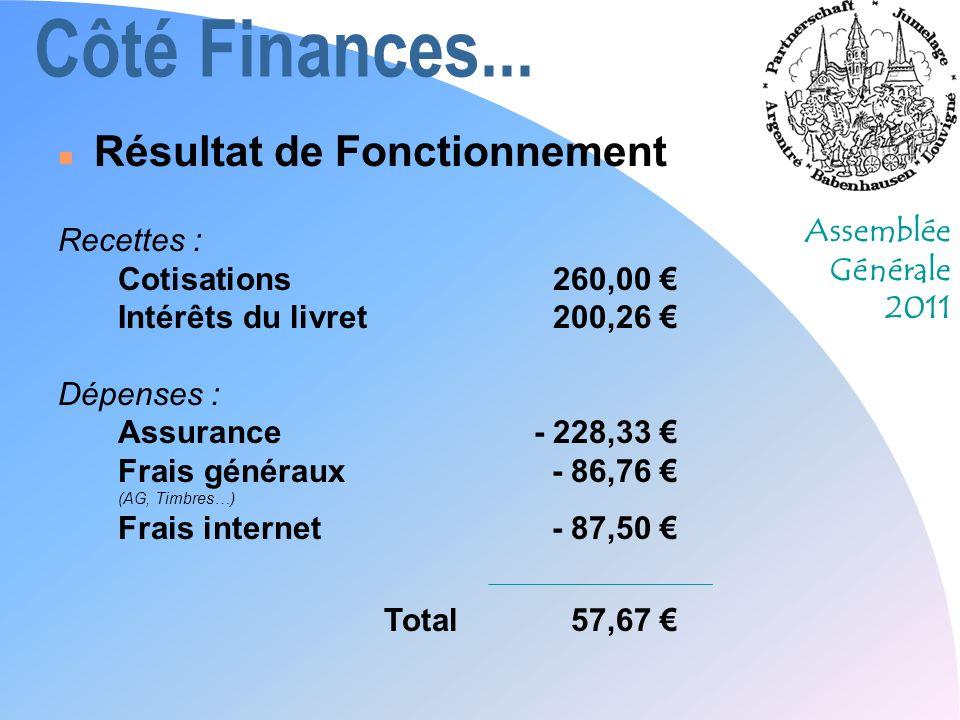 Assemblée Générale 2011 Côté Finances...