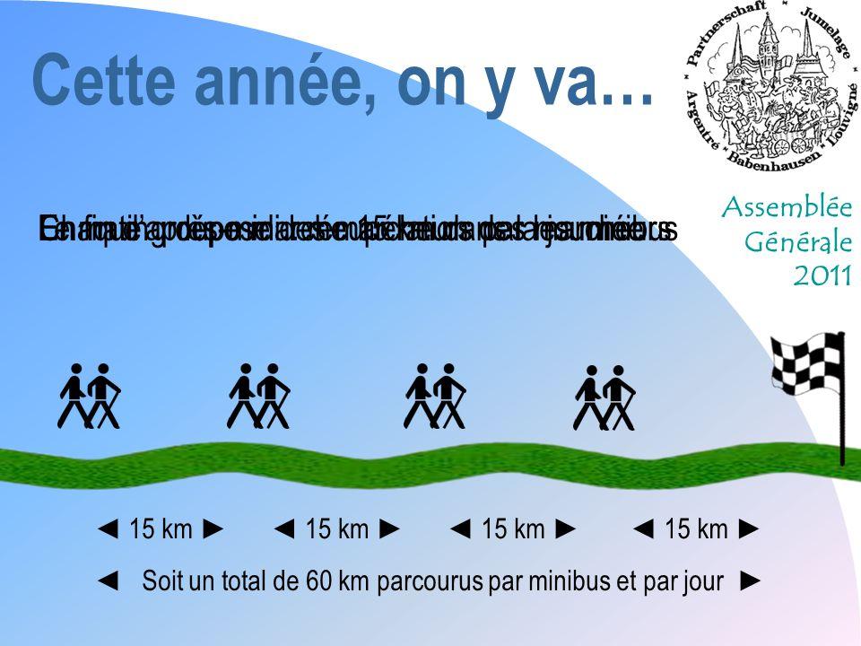Assemblée Générale 2011 Cette année, on y va… n Dates : Samedi 8 mai : Randonnée douverture : Louvigné-Argentré-Saint Cénéré.