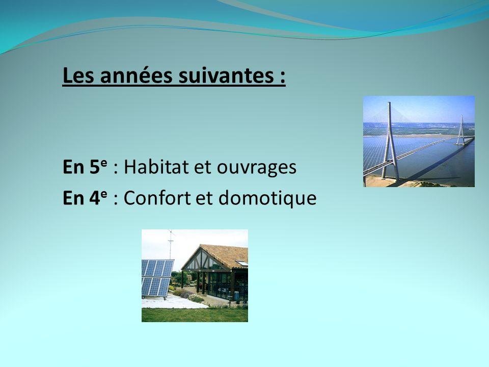 Les années suivantes : En 5 e : Habitat et ouvrages En 4 e : Confort et domotique