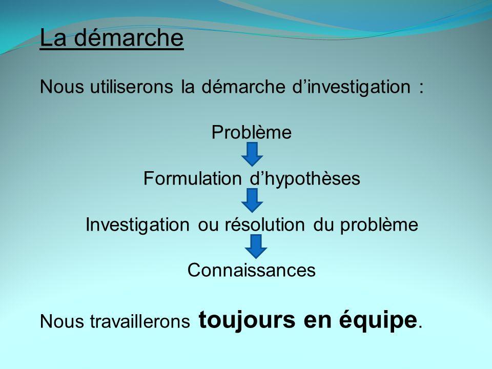 La démarche Nous utiliserons la démarche dinvestigation : Problème Formulation dhypothèses Investigation ou résolution du problème Connaissances Nous travaillerons toujours en équipe.