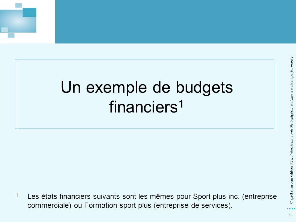 11 © gaëtan morin éditeur ltée, Prévisions, contrôle budgétaire et mesure de la performance. Un exemple de budgets financiers 1 1 Les états financiers