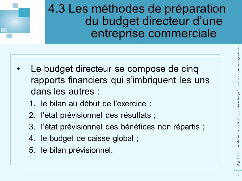 15 © gaëtan morin éditeur ltée, Prévisions, contrôle budgétaire et mesure de la performance. Le budget directeur se compose de cinq rapports financier