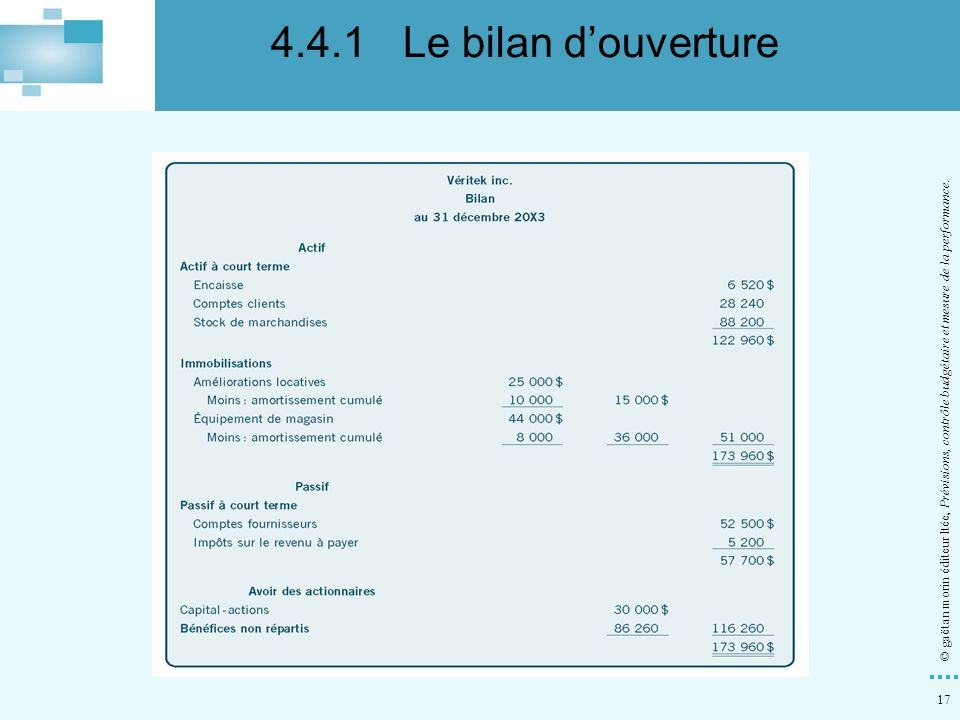 17 © gaëtan morin éditeur ltée, Prévisions, contrôle budgétaire et mesure de la performance. 4.4.1Le bilan douverture