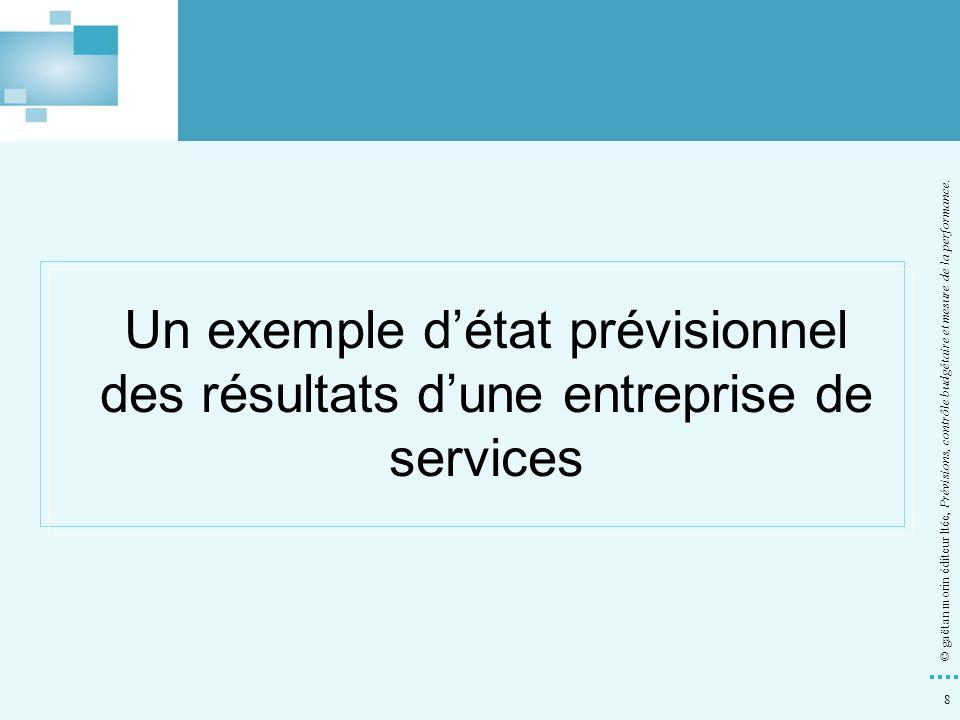 8 © gaëtan morin éditeur ltée, Prévisions, contrôle budgétaire et mesure de la performance. Un exemple détat prévisionnel des résultats dune entrepris