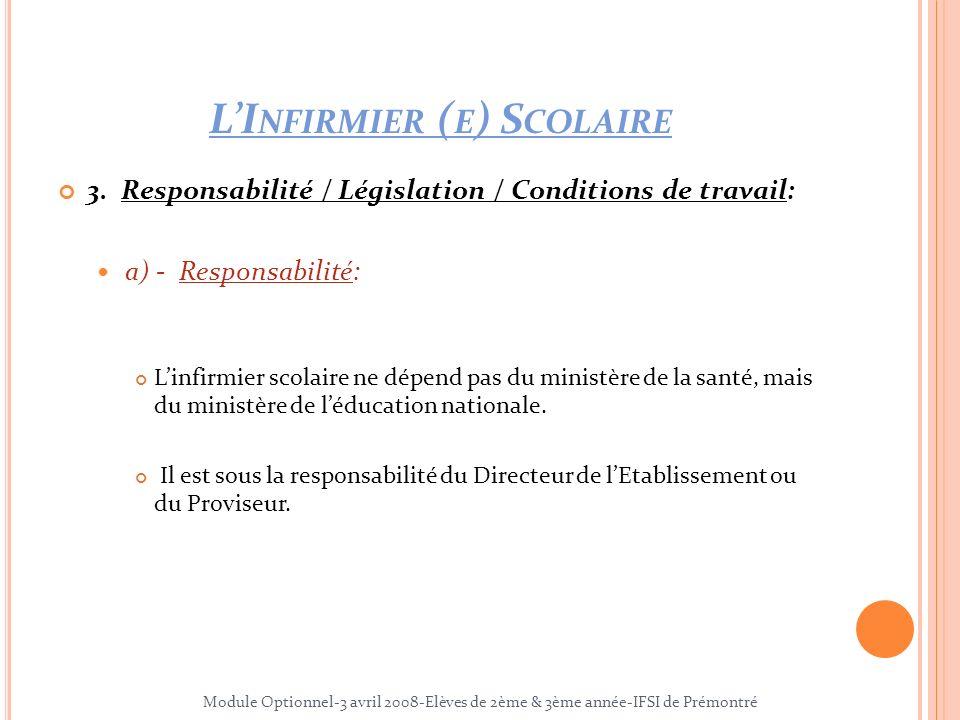 LI NFIRMIER ( E ) S COLAIRE 3. Responsabilité / Législation / Conditions de travail: a) - Responsabilité: Linfirmier scolaire ne dépend pas du ministè