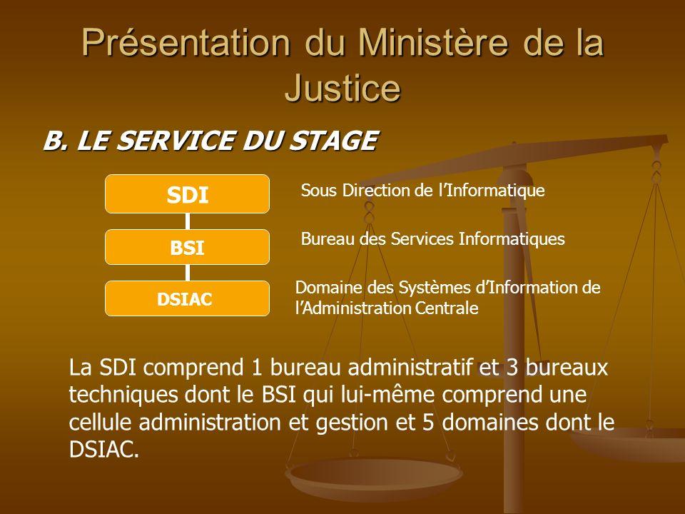 Présentation du Ministère de la Justice B. LE SERVICE DU STAGE SDI BSI DSIAC Sous Direction de lInformatique Bureau des Services Informatiques La SDI