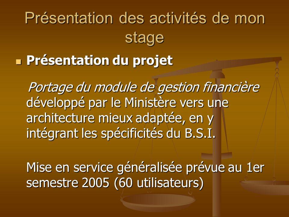 Présentation des activités de mon stage Présentation du projet Présentation du projet Portage du module de gestion financière développé par le Ministè