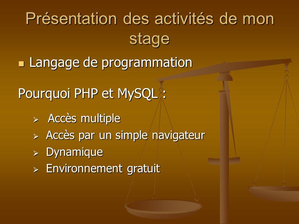 Présentation des activités de mon stage Langage de programmation Langage de programmation Pourquoi PHP et MySQL : Accès multiple Accès multiple Accès