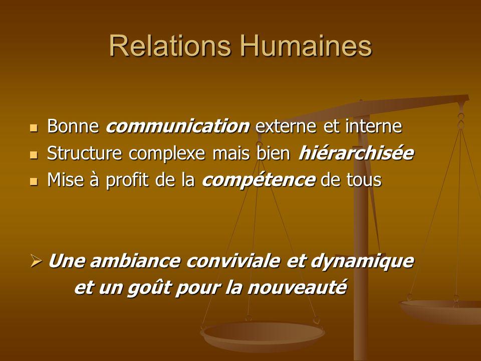 Relations Humaines Bonne communication externe et interne Bonne communication externe et interne Structure complexe mais bien hiérarchisée Structure c