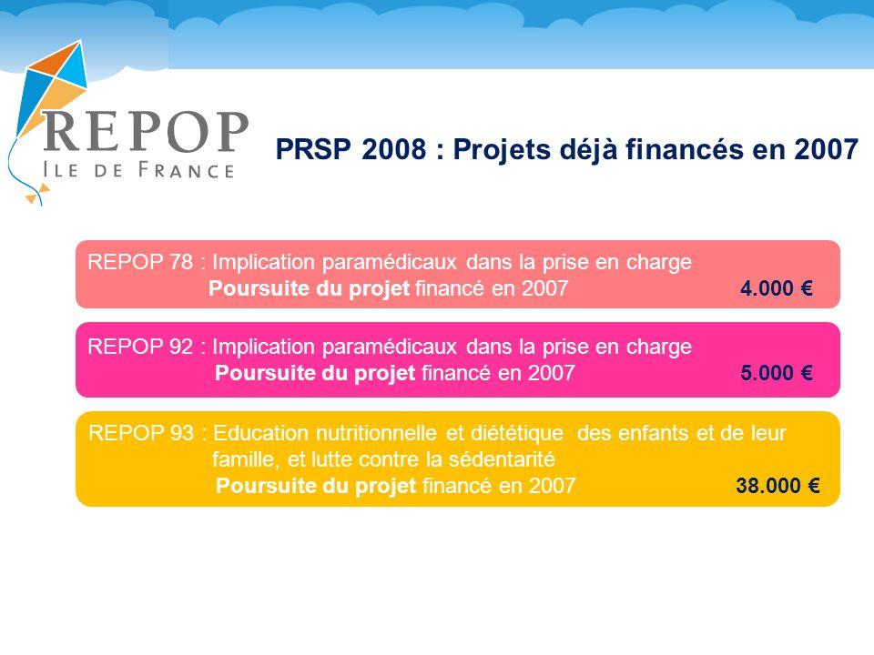 PRSP 2008 : Projets déjà financés en 2007 REPOP 78 : Implication paramédicaux dans la prise en charge Poursuite du projet financé en 2007 4.000 REPOP 93 : Education nutritionnelle et diététique des enfants et de leur famille, et lutte contre la sédentarité Poursuite du projet financé en 2007 38.000 REPOP 92 : Implication paramédicaux dans la prise en charge Poursuite du projet financé en 2007 5.000