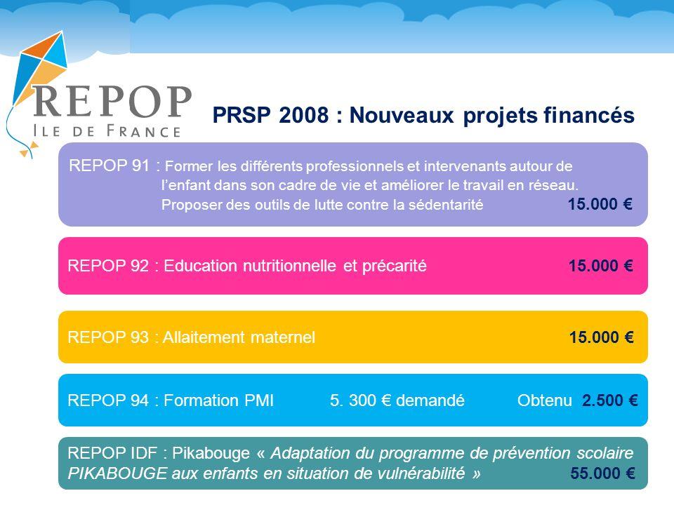 PRSP 2008 : Nouveaux projets financés REPOP 93 : Allaitement maternel 15.000 REPOP 91 : Former les différents professionnels et intervenants autour de lenfant dans son cadre de vie et améliorer le travail en réseau.