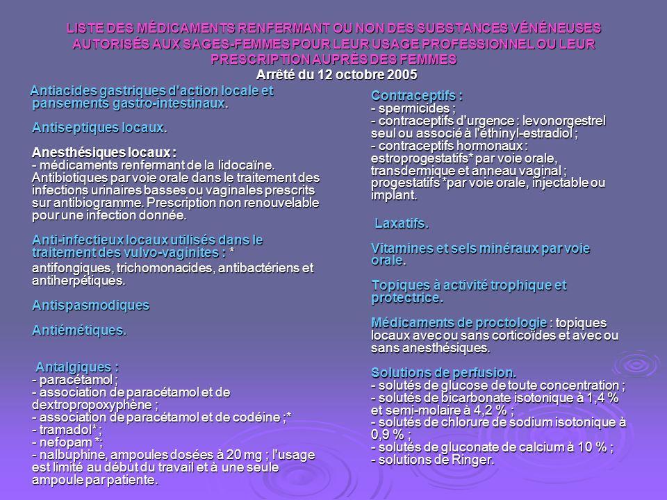 LISTE DES MÉDICAMENTS RENFERMANT OU NON DES SUBSTANCES VÉNÉNEUSES AUTORISÉS AUX SAGES-FEMMES POUR LEUR USAGE PROFESSIONNEL OU LEUR PRESCRIPTION AUPRÈS