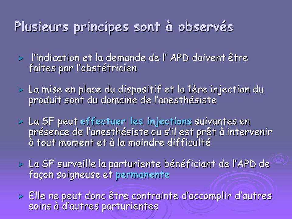 Plusieurs principes sont à observés lindication et la demande de l APD doivent être faites par lobstétricien lindication et la demande de l APD doiven