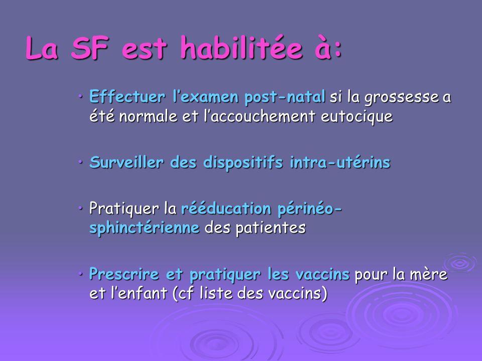 La SF est habilitée à: Effectuer lexamen post-natal si la grossesse a été normale et laccouchement eutociqueEffectuer lexamen post-natal si la grosses