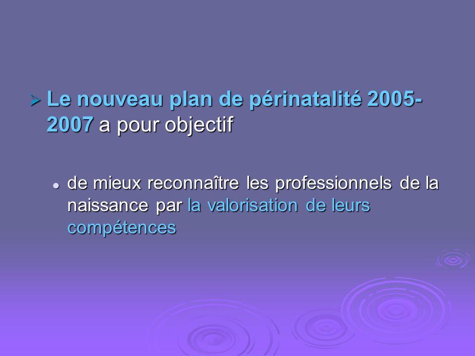 Le nouveau plan de périnatalité 2005- 2007 a pour objectif Le nouveau plan de périnatalité 2005- 2007 a pour objectif de mieux reconnaître les profess
