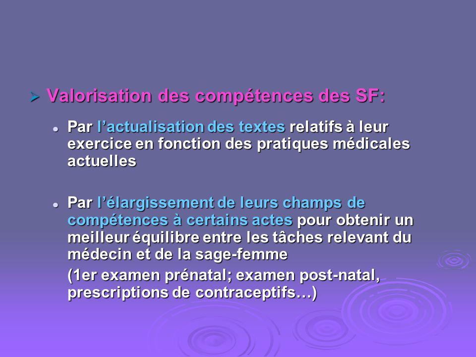 Valorisation des compétences des SF: Valorisation des compétences des SF: Par lactualisation des textes relatifs à leur exercice en fonction des prati