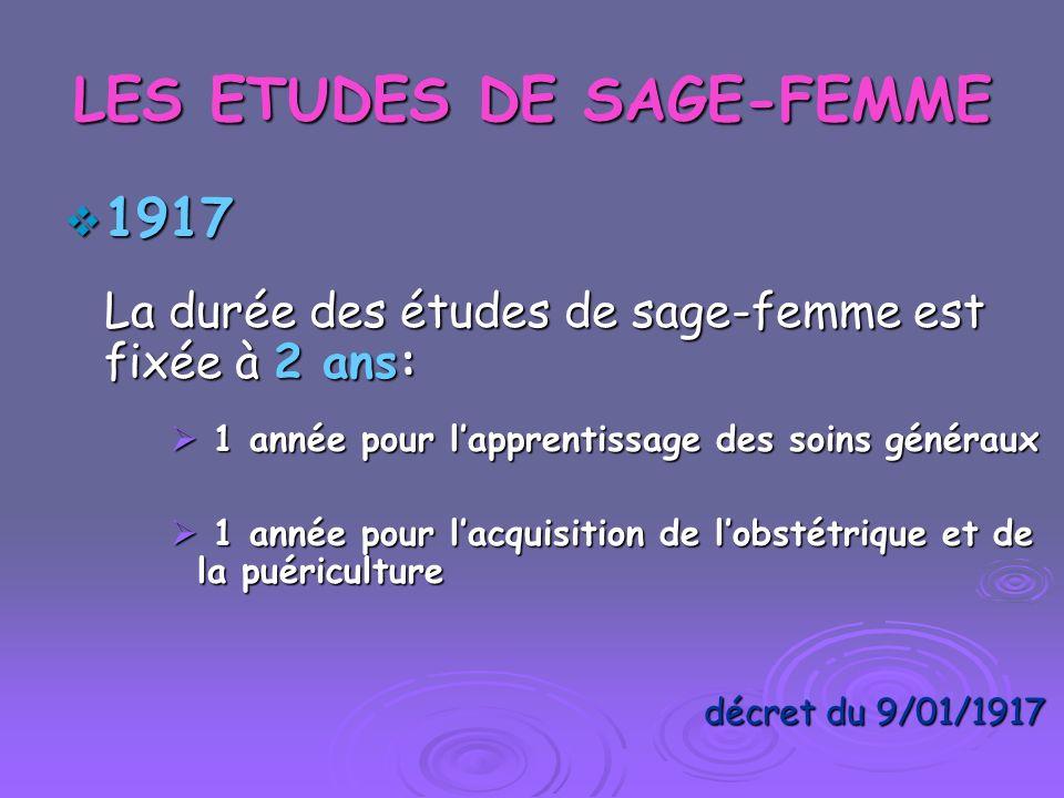 LISTE DES MÉDICAMENTS RENFERMANT OU NON DES SUBSTANCES VÉNÉNEUSES AUTORISÉS AUX SAGES-FEMMES POUR LEUR USAGE PROFESSIONNEL OU LEUR PRESCRIPTION AUPRÈS DES FEMMES Arrêté du 12 octobre 2005 Antiacides gastriques d action locale et pansements gastro-intestinaux.