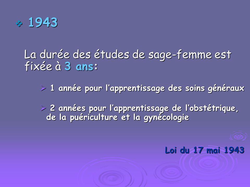 1943 1943 La durée des études de sage-femme est fixée à 3 ans: La durée des études de sage-femme est fixée à 3 ans: 1 année pour lapprentissage des so